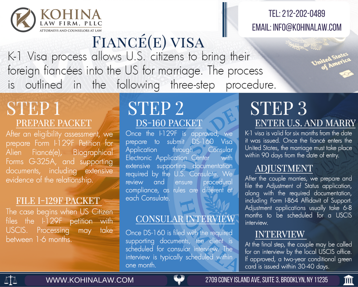 How to apply fiance visa in usa